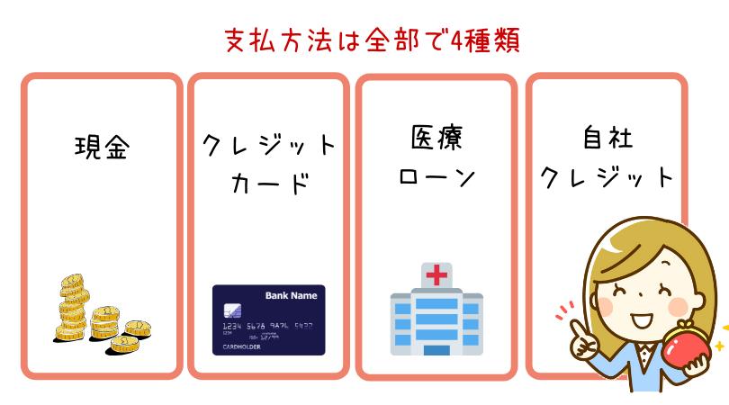エミナルクリニックの支払方法