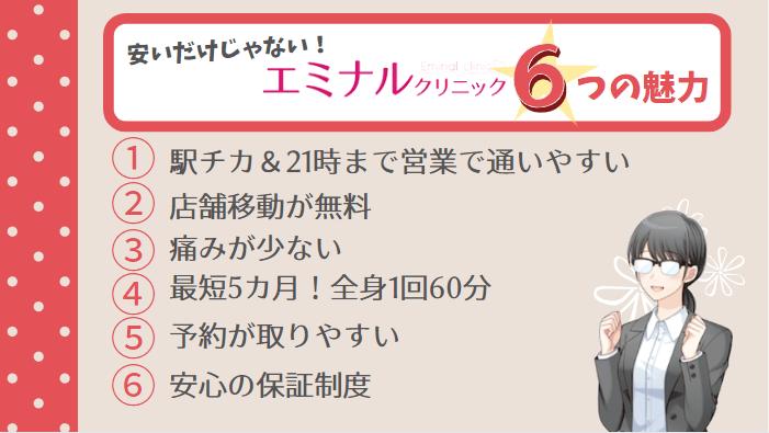 エミナルクリニック魅力新宿