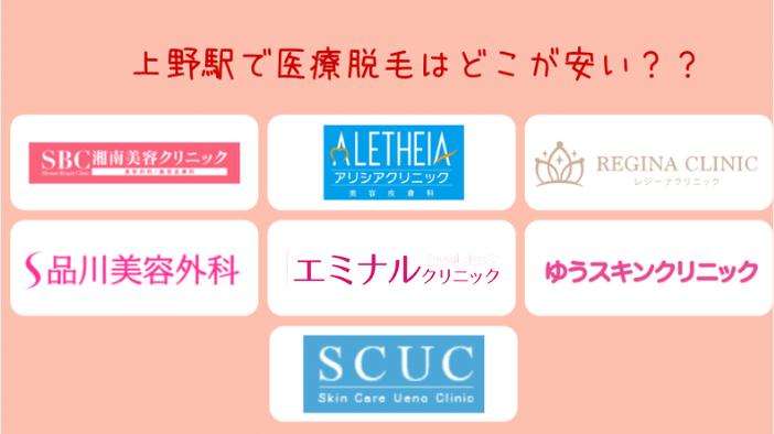 上野周辺の医療脱毛クリニック比較
