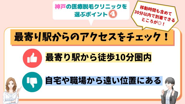 神戸の医療脱毛クリニックを選ぶポイント4