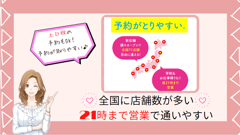 キレイモ魅力7