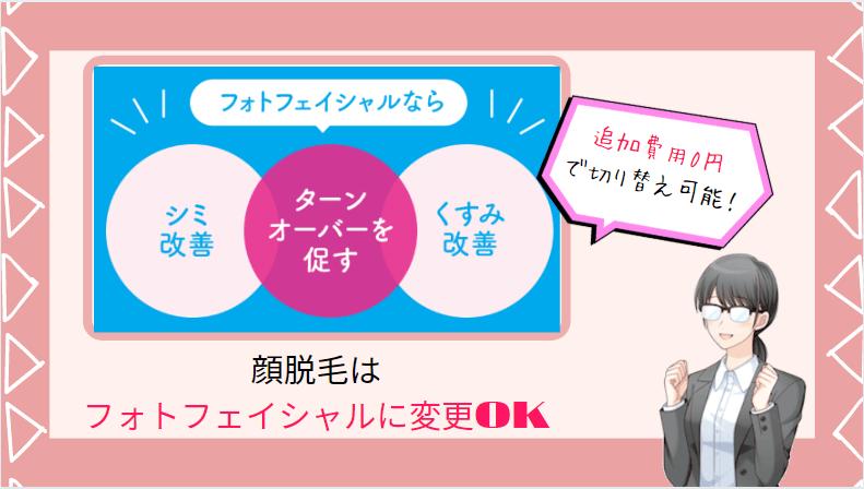 キレイモ魅力4