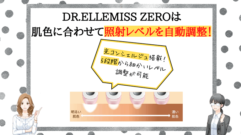 DR.ELLEMISS ZERO魅力1