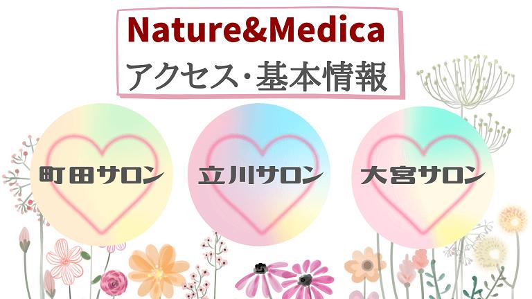 Nature&Medicaアクセス・基本情報