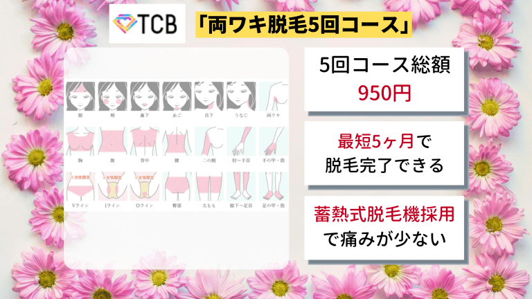 TCB東京中央美容外科の脱毛範囲・おすすめプラン