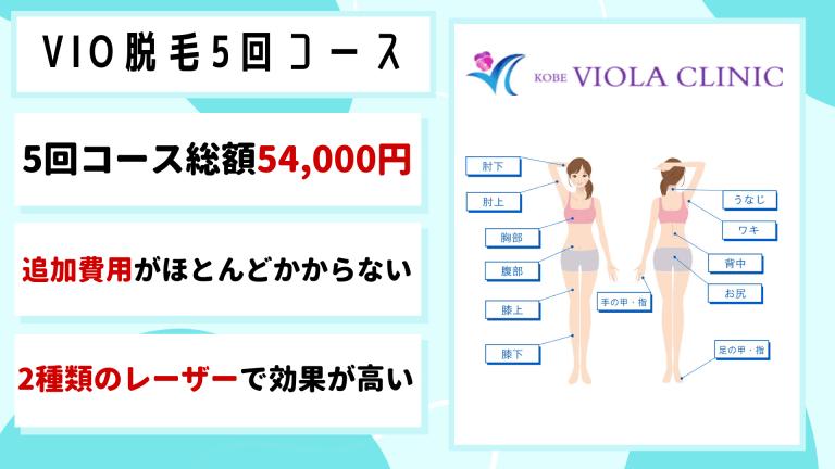 VIO神戸ヴィオラクリニックおすすめプラン