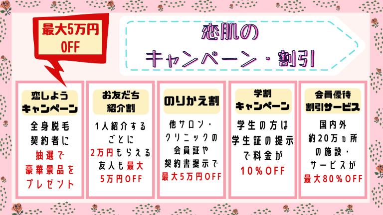 恋肌キャンペーン・割引