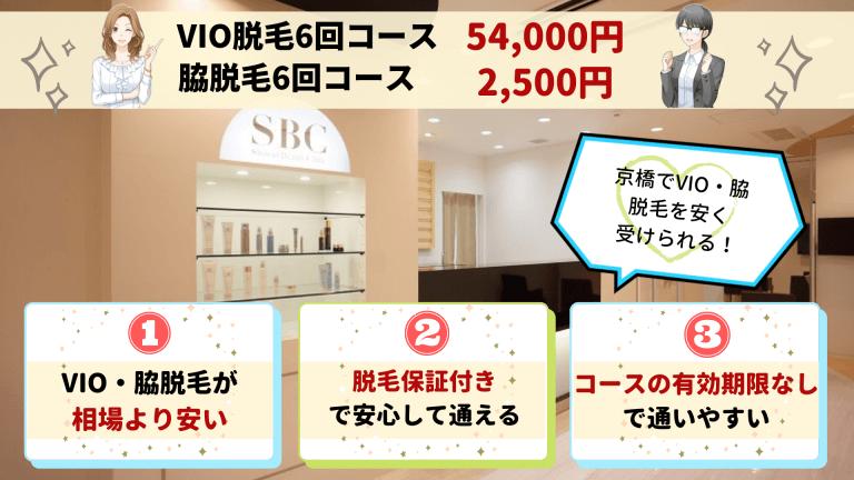 湘南美容クリニック京橋VIO・脇紹介画像