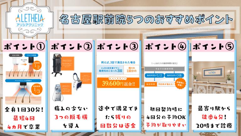 アリシアクリニック名古屋駅前院5つのおすすめポイント