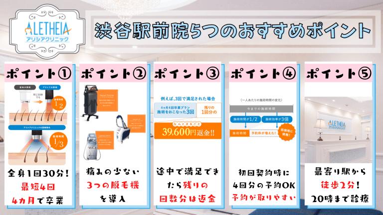 アリシアクリニック渋谷駅前院5つのおすすめポイント