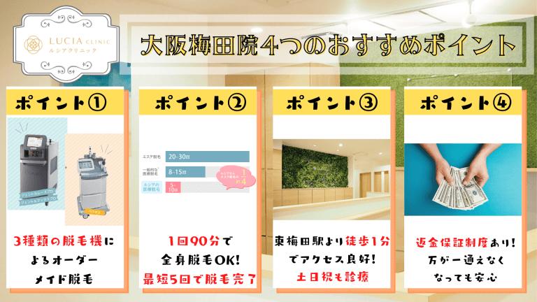 ルシアクリニック大阪梅田院4つのおすすめポイント