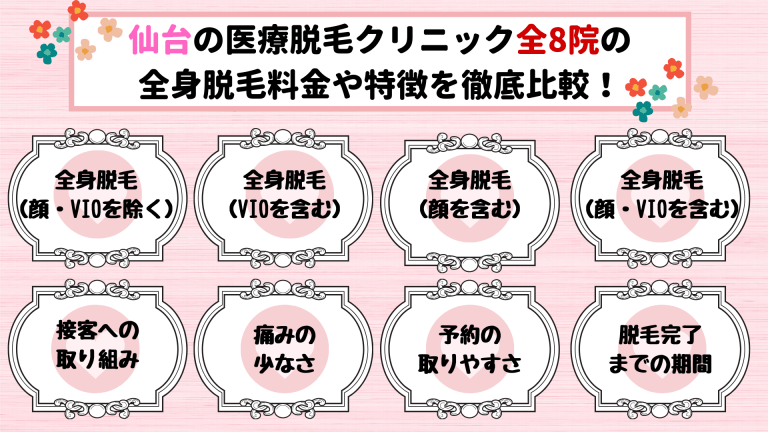 仙台の医療脱毛クリニック全8院の全身脱毛料金や特徴を徹底比較