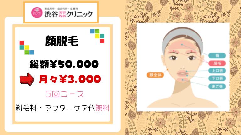 渋谷美容外科クリニックおすすめプラン