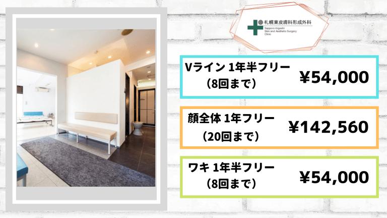 札幌東皮膚科形成外科の脱毛料金