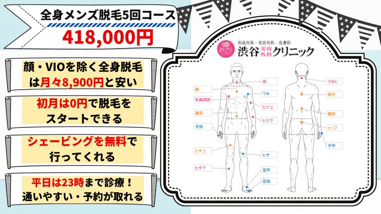 渋谷美容外科クリニック全身脱毛メンズ