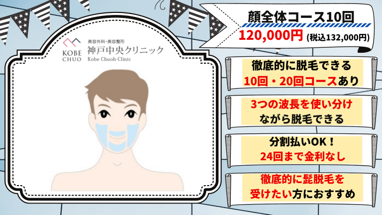 神戸中央クリニック髭紹介画像